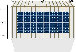 Example Solar PV Roof Layout